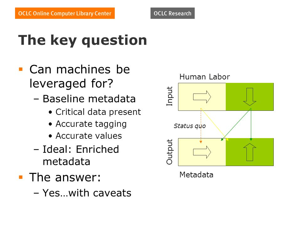 The key question Can machines be leveraged for.