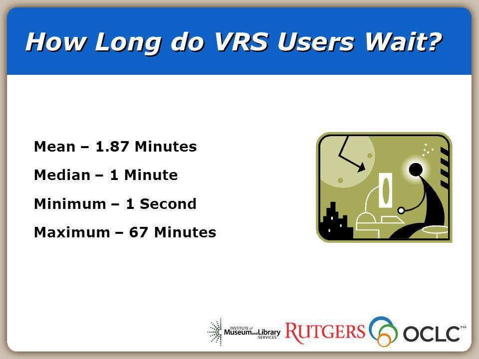 How Long do VRS Users Wait.