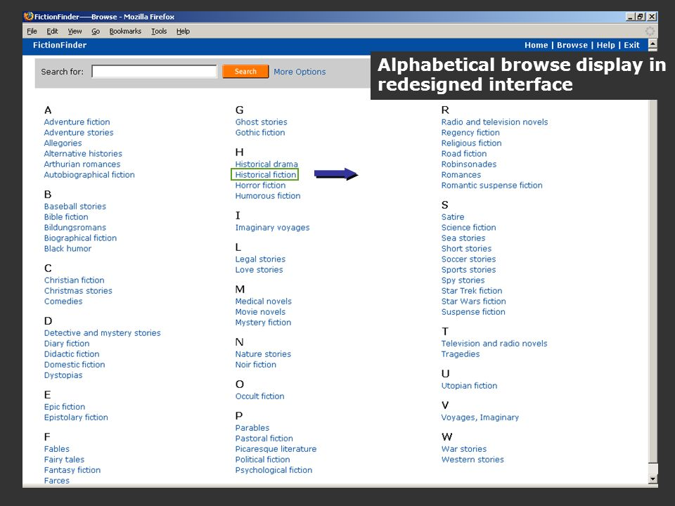 Alphabetical browse display in redesigned interface