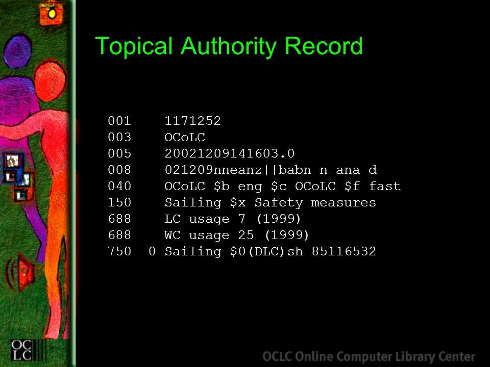 Topical Authority Record 001 1171252 003 OCoLC 005 20021209141603.0 008 021209nneanz||babn n ana d 040 OCoLC $b eng $c OCoLC $f fast 150 Sailing $x Sa