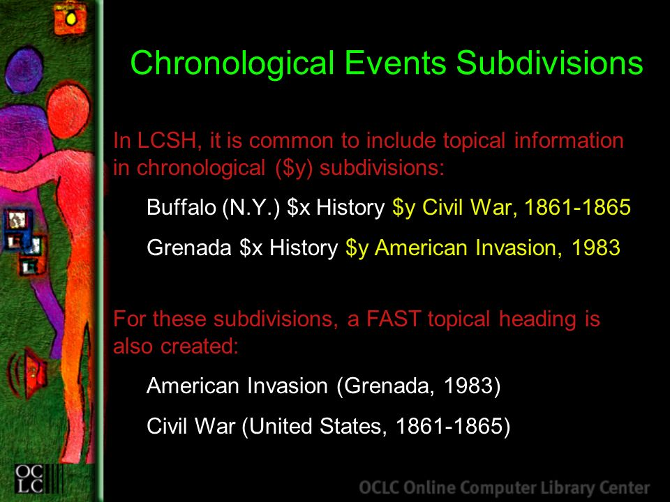 Chronological Events Subdivisions In LCSH, it is common to include topical information in chronological ($y) subdivisions: Buffalo (N.Y.) $x History $y Civil War, 1861-1865 Grenada $x History $y American Invasion, 1983 For these subdivisions, a FAST topical heading is also created: American Invasion (Grenada, 1983) Civil War (United States, 1861-1865)