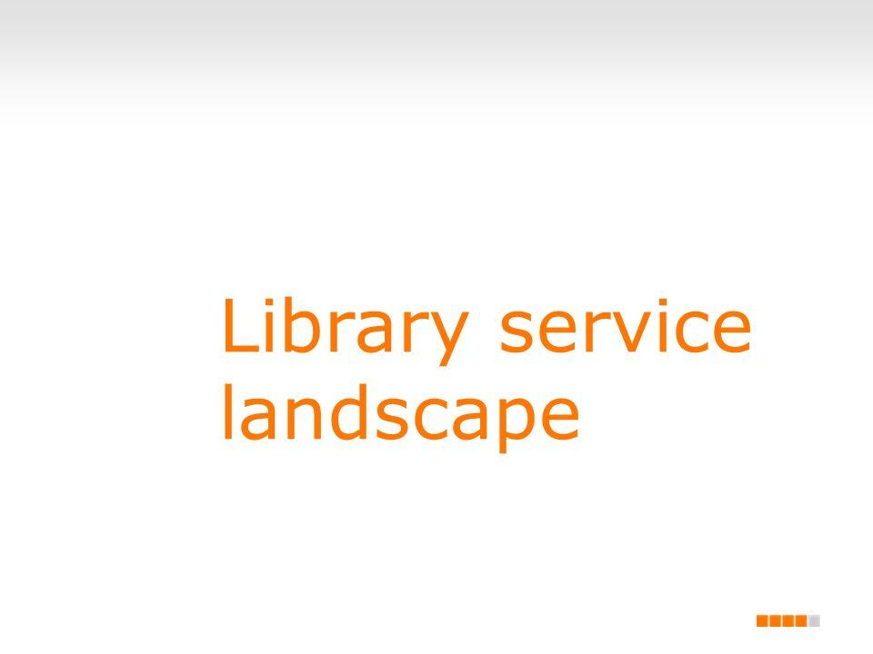 Library service landscape