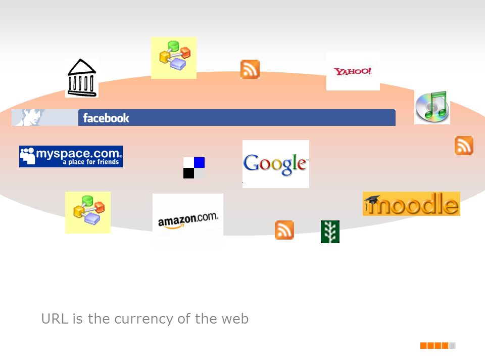 URL is the currency of the web
