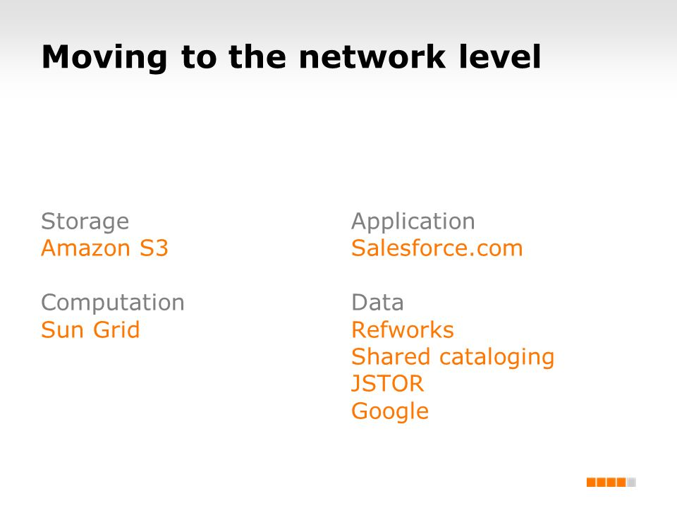 Moving to the network level Storage Amazon S3 Computation Sun Grid Application Salesforce.com Data Refworks Shared cataloging JSTOR Google