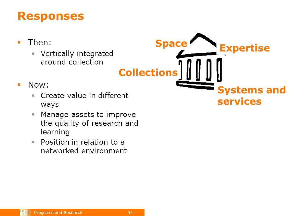 Programs and Research 33 Responses Then: Vertically integrated around collection Now: Create value in different ways Manage assets to improve the quality of research and learning Position in relation to a networked environment Space Expertise Collections Systems and services