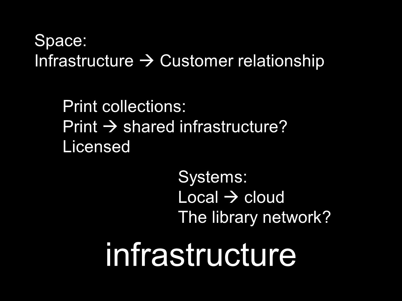 infrastructure Space: Infrastructure Customer relationship Print collections: Print shared infrastructure.