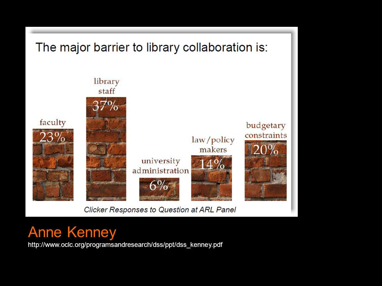 Anne Kenney http://www.oclc.org/programsandresearch/dss/ppt/dss_kenney.pdf