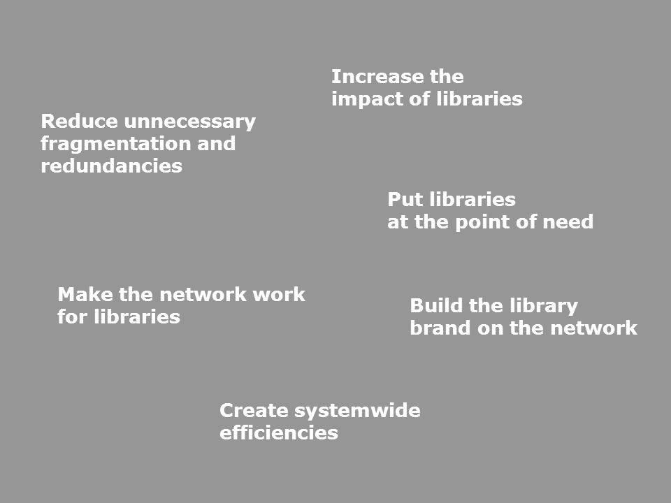 Reduce unnecessary fragmentation and redundancies Create systemwide efficiencies Increase the impact of libraries Make the network work for libraries Put libraries at the point of need Build the library brand on the network