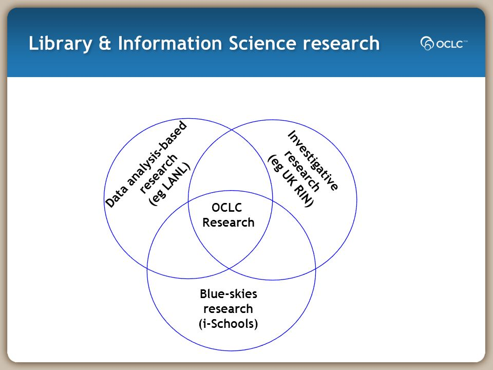Library & Information Science research Data analysis-based research (eg LANL) Investigative research (eg UK RIN) Blue-skies research (i-Schools) OCLC