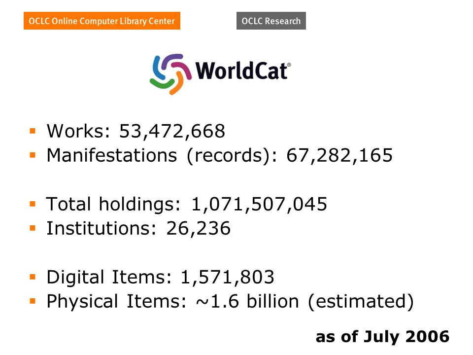 Works: 53,472,668 Manifestations (records): 67,282,165 Total holdings: 1,071,507,045 Institutions: 26,236 Digital Items: 1,571,803 Physical Items: ~1.6 billion (estimated) as of July 2006
