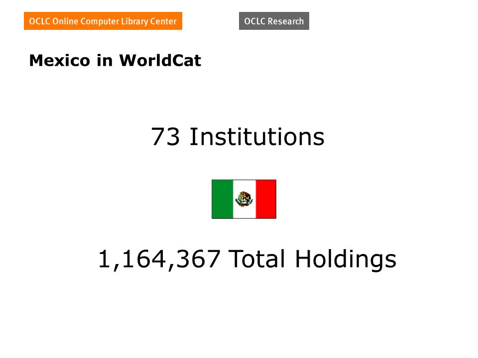 Mexico in WorldCat 73 Institutions 1,164,367 Total Holdings