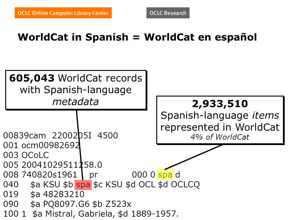 WorldCat in Spanish = WorldCat en español 2,933,510 Spanish-language items represented in WorldCat 4% of WorldCat 2,933,510 Spanish-language items represented in WorldCat 4% of WorldCat 00839cam I ocm OCoLC s1961 pr spa d 040 $a KSU $b spa $c KSU $d OCL $d OCLCQ 019 $a $a PQ8097.G6 $b Z523x $a Mistral, Gabriela, $d