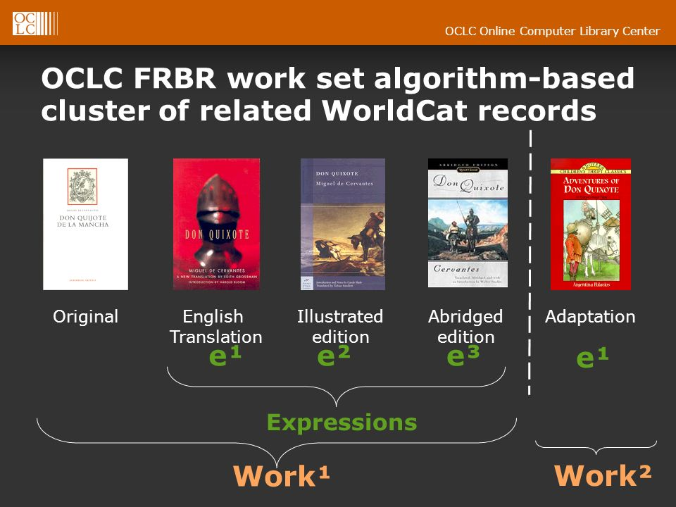 OCLC Online Computer Library Center The FRBR model is revolutionary.