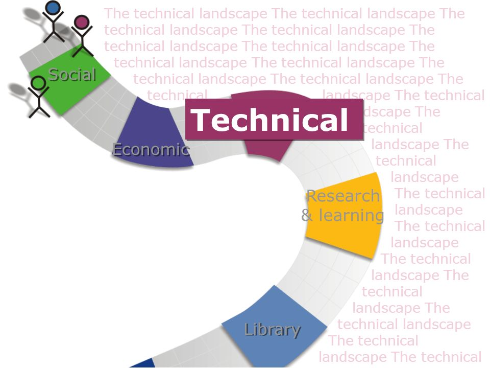 Social Economic Research & learning Library The technical landscape The technical landscape The technical landscape The technical landscape The technical landscape The technical landscape The technical landscape The technical landscape The technical landscape The technical landscape The technical landscape The technical landscape The technical landscape The technical landscape The technical landscape The technical landscape The technical landscape The technical landscape The technical landscape The technical landscape The technical Technical