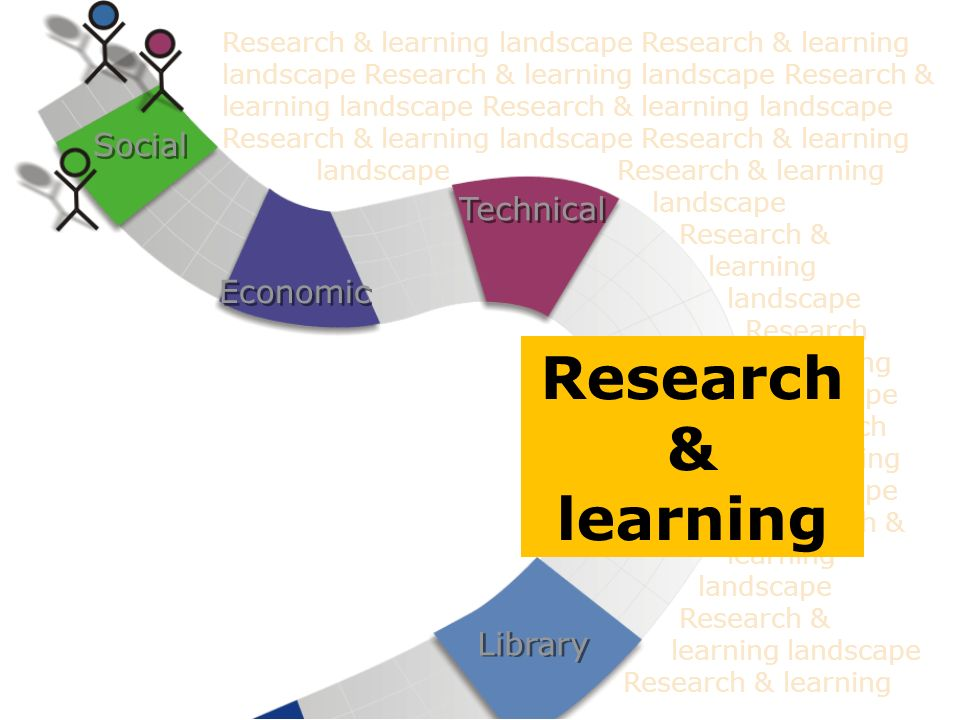 Social Technical Library Research & learning landscape Research & learning landscape Research & learning landscape Research & learning landscape Research & learning landscape Research & learning landscape Research & learning landscape Research & learning landscape Research & learning landscape Research & learning landscape Research & learning landscape Research & learning landscape Research & learning landscape Research & learning Economic Research & learning