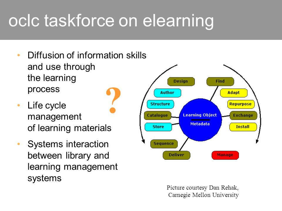 oclc taskforce on elearning Diffusion of information skills and use through the learning process Life cycle management of learning materials Systems interaction between library and learning management systems Picture courtesy Dan Rehak, Carnegie Mellon University ?