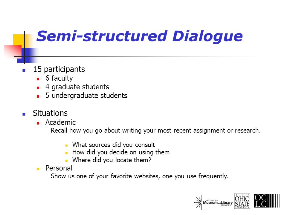 Semi-structured Dialogue 15 participants 6 faculty 4 graduate students 5 undergraduate students Situations Academic Recall how you go about writing yo