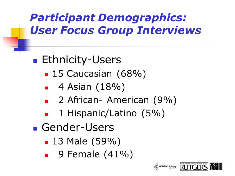 Participant Demographics: User Focus Group Interviews Ethnicity-Users 15 Caucasian (68%) 4 Asian (18%) 2 African- American (9%) 1 Hispanic/Latino (5%)
