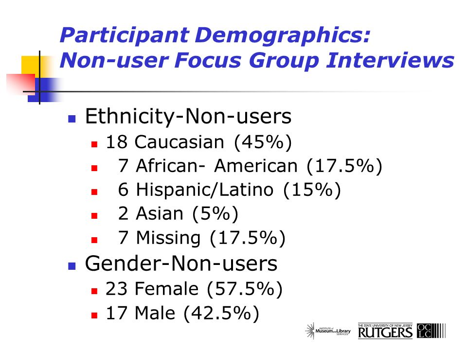 Participant Demographics: Non-user Focus Group Interviews Ethnicity-Non-users 18 Caucasian (45%) 7 African- American (17.5%) 6 Hispanic/Latino (15%) 2
