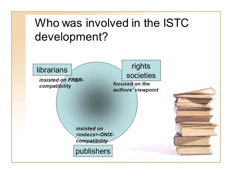 Who was involved in the ISTC development? librarians rights societies publishers insisted on FRBR- compatibility insisted on -ONIX- compatibility focu