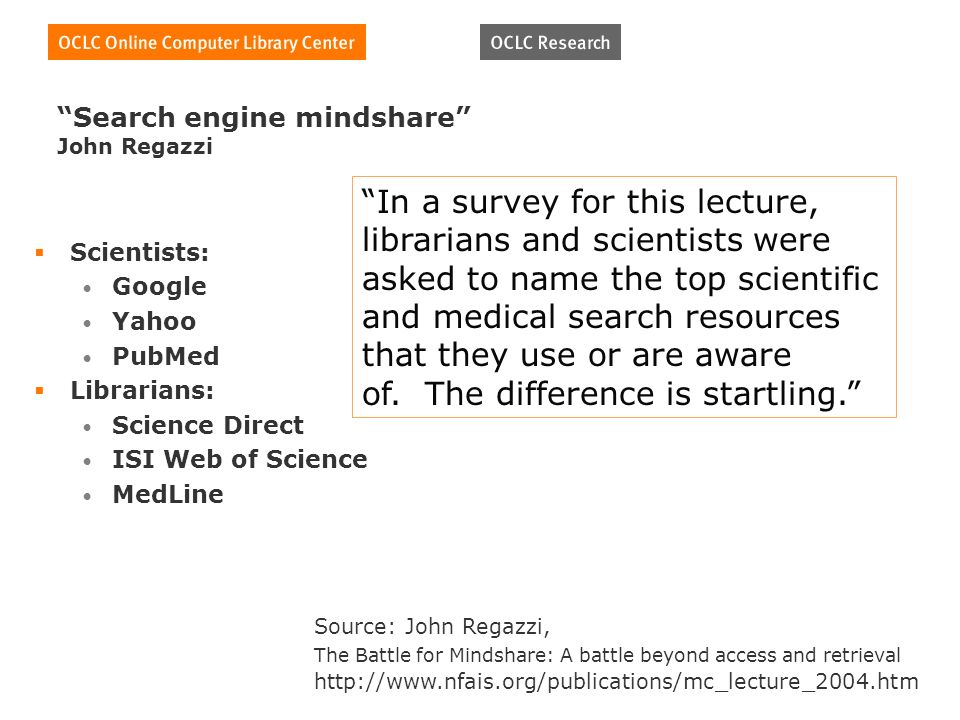 Search engine mindshare John Regazzi Scientists: Google Yahoo PubMed Librarians: Science Direct ISI Web of Science MedLine Source: John Regazzi, The Battle for Mindshare: A battle beyond access and retrieval http://www.nfais.org/publications/mc_lecture_2004.htm In a survey for this lecture, librarians and scientists were asked to name the top scientific and medical search resources that they use or are aware of.
