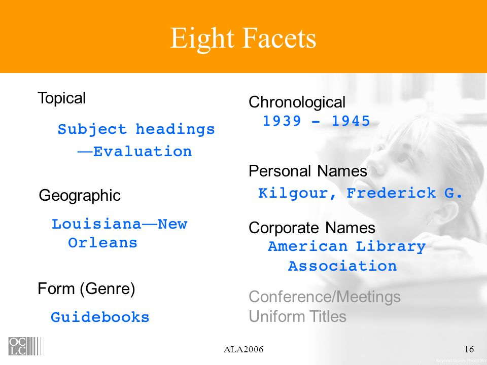 ALA Eight Facets Topical Personal Names Form (Genre) Chronological Corporate Names Conference/Meetings Uniform Titles Geographic