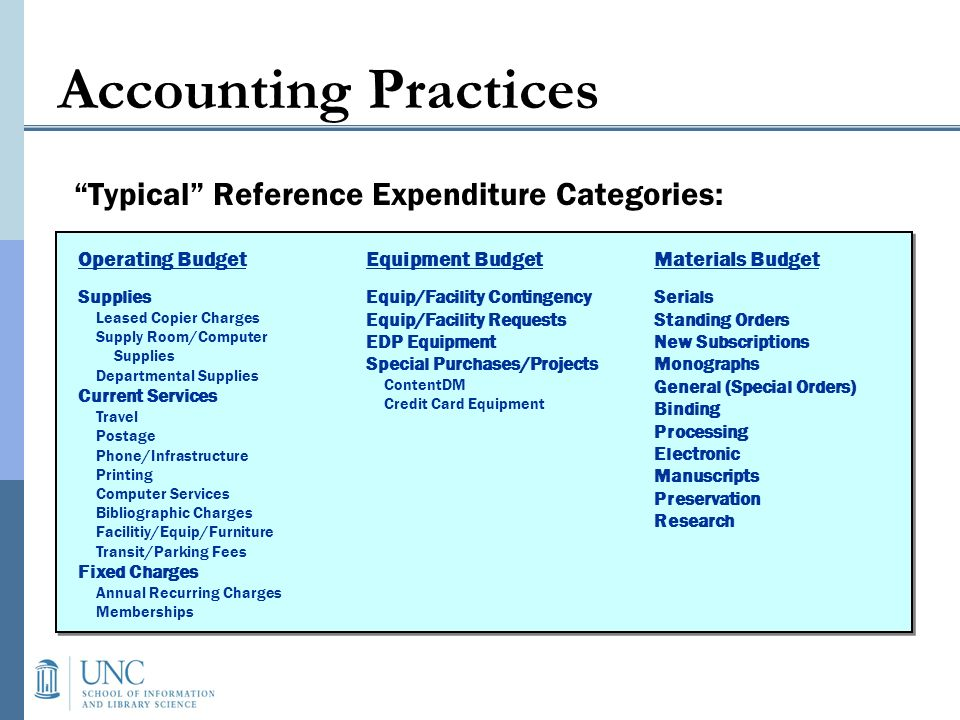 Typical Reference Expenditure Categories: Accounting Practices Operating BudgetEquipment BudgetMaterials Budget Supplies Leased Copier Charges Supply Room/Computer Supplies Departmental Supplies Current Services Travel Postage Phone/Infrastructure Printing Computer Services Bibliographic Charges Facilitiy/Equip/Furniture Transit/Parking Fees Fixed Charges Annual Recurring Charges Memberships Equip/Facility Contingency Equip/Facility Requests EDP Equipment Special Purchases/Projects ContentDM Credit Card Equipment Serials Standing Orders New Subscriptions Monographs General (Special Orders) Binding Processing Electronic Manuscripts Preservation Research