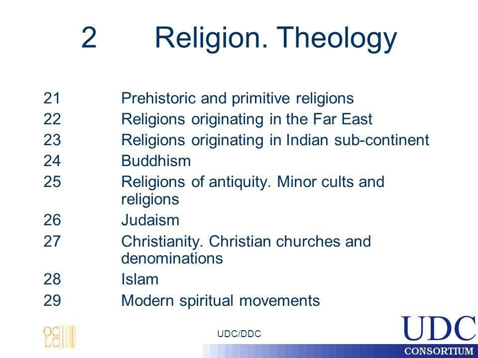 UDC/DDC 2 Religion.