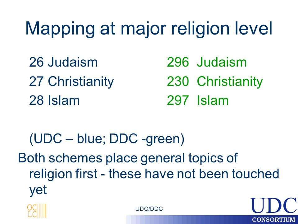 UDC/DDC Mapping at major religion level 26Judaism296Judaism 27Christianity230Christianity 28Islam297Islam (UDC – blue; DDC -green) Both schemes place general topics of religion first - these have not been touched yet