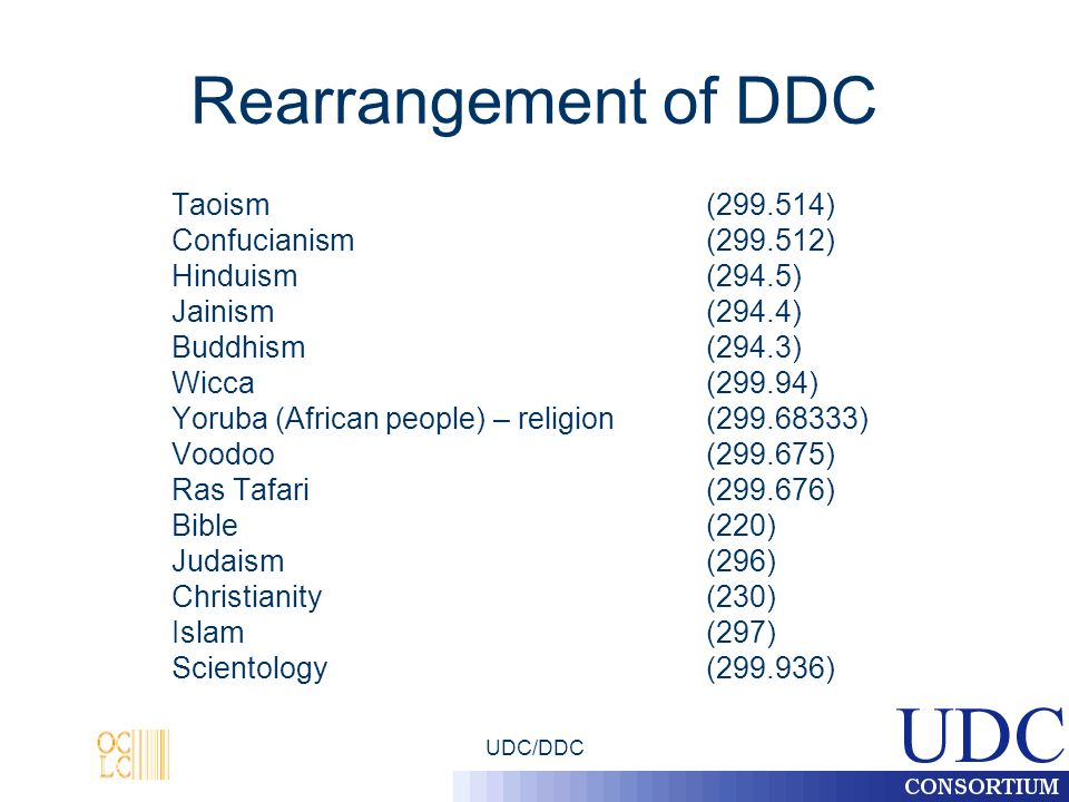 UDC/DDC Rearrangement of DDC Taoism(299.514) Confucianism(299.512) Hinduism(294.5) Jainism(294.4) Buddhism(294.3) Wicca(299.94) Yoruba (African people) – religion(299.68333) Voodoo(299.675) Ras Tafari(299.676) Bible(220) Judaism(296) Christianity(230) Islam(297) Scientology(299.936)