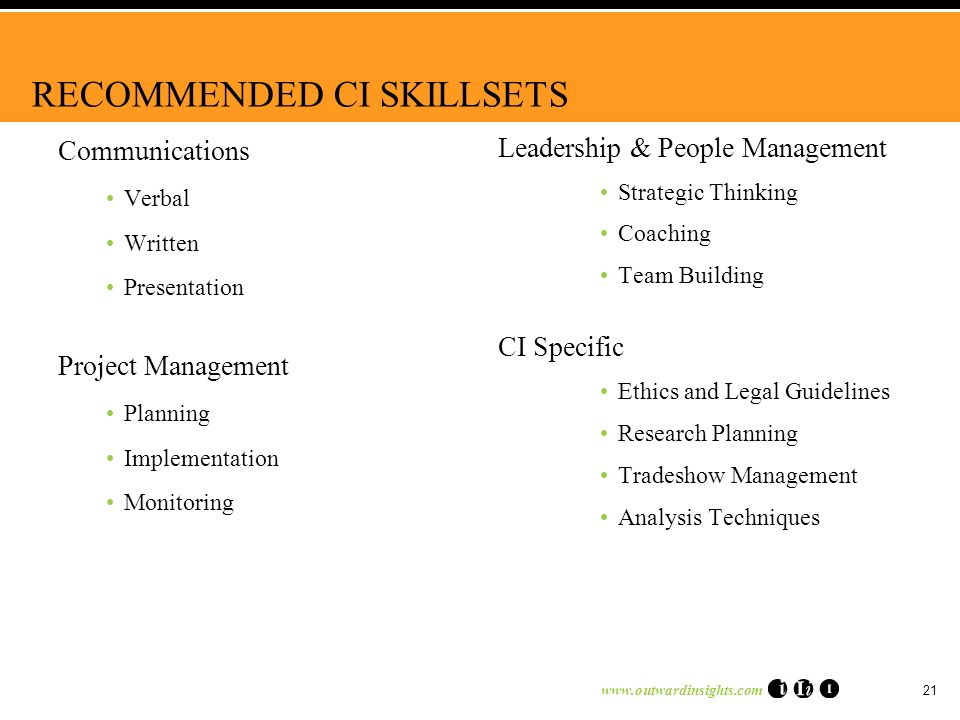 21 Communications Verbal Written Presentation Project Management Planning Implementation Monitoring Leadership & People Management Strategic Thinking Coaching Team Building CI Specific Ethics and Legal Guidelines Research Planning Tradeshow Management Analysis Techniques RECOMMENDED CI SKILLSETS