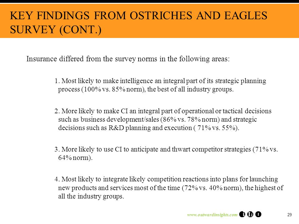 www.outwardinsights.com 29 KEY FINDINGS FROM OSTRICHES AND EAGLES SURVEY (CONT.) Insurance differed from the survey norms in the following areas: 1. M