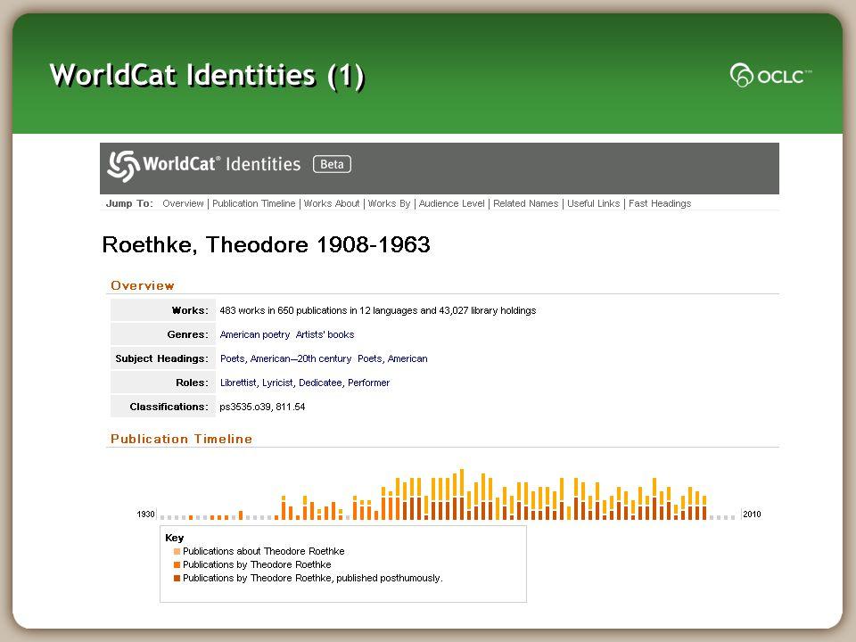 WorldCat Identities (1)