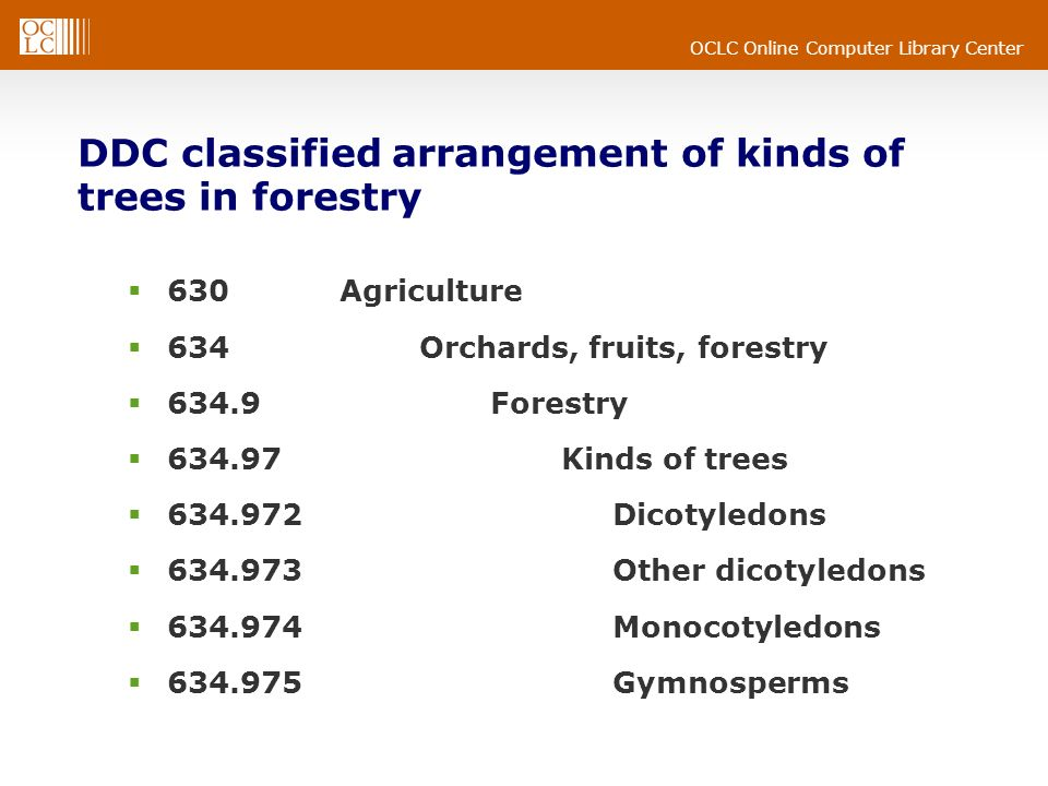 OCLC Online Computer Library Center DDC classified arrangement of kinds of trees in forestry 630 Agriculture 634 Orchards, fruits, forestry Forestry Kinds of trees Dicotyledons Other dicotyledons Monocotyledons Gymnosperms