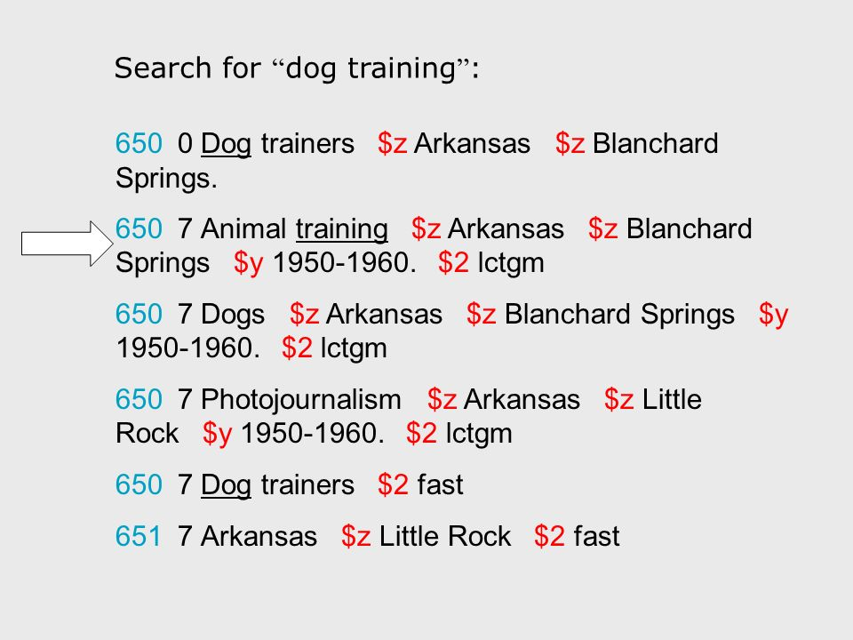 650 0 Dog trainers $z Arkansas $z Blanchard Springs. 650 7 Animal training $z Arkansas $z Blanchard Springs $y 1950-1960. $2 lctgm 650 7 Dogs $z Arkan