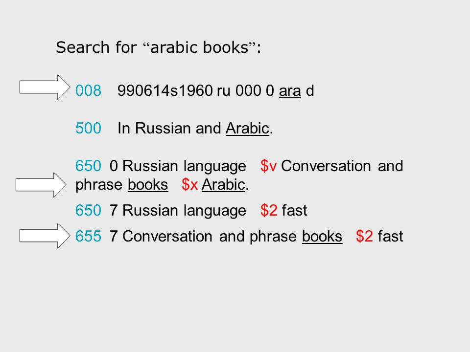 Search for arabic books : 008 990614s1960 ru 000 0 ara d 500 In Russian and Arabic. 650 0 Russian language $v Conversation and phrase books $x Arabic.