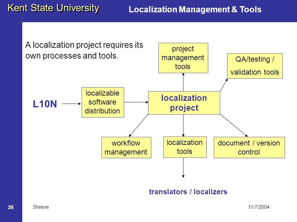 11/7/2004 Kent State University Shreve 26 Localization Management & Tools L10N localizable software distribution project management tools localization