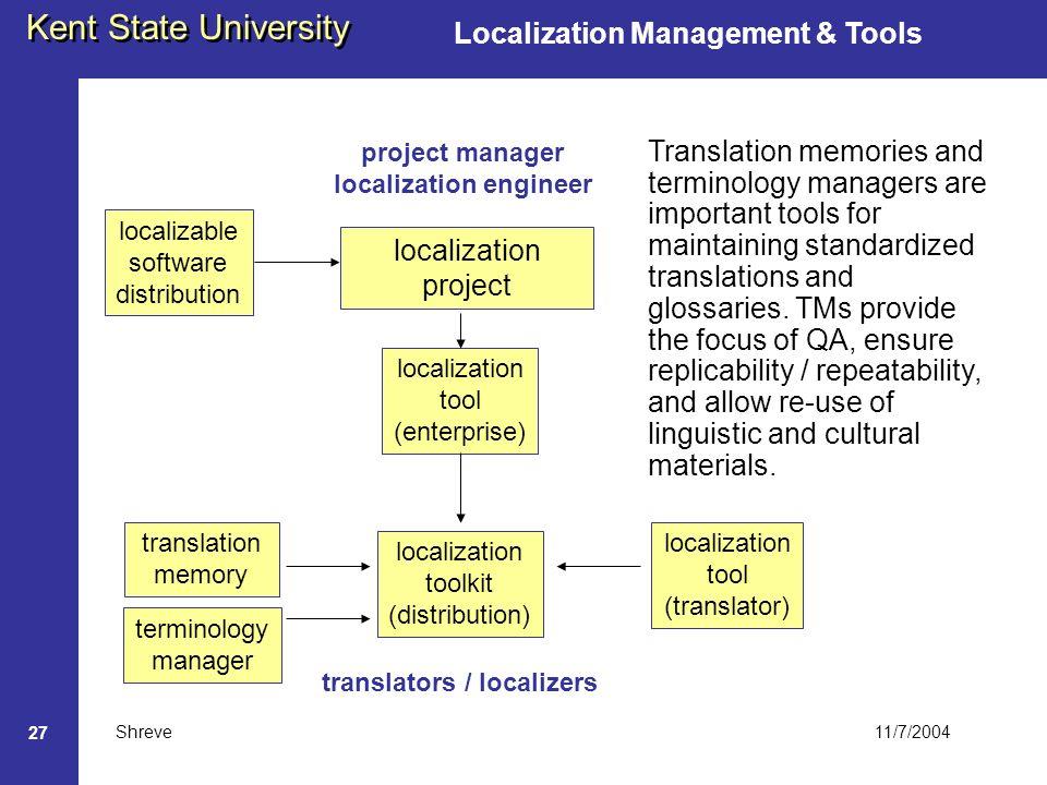 11/7/2004 Kent State University Shreve 27 Localization Management & Tools localization project localizable software distribution localization tool (en