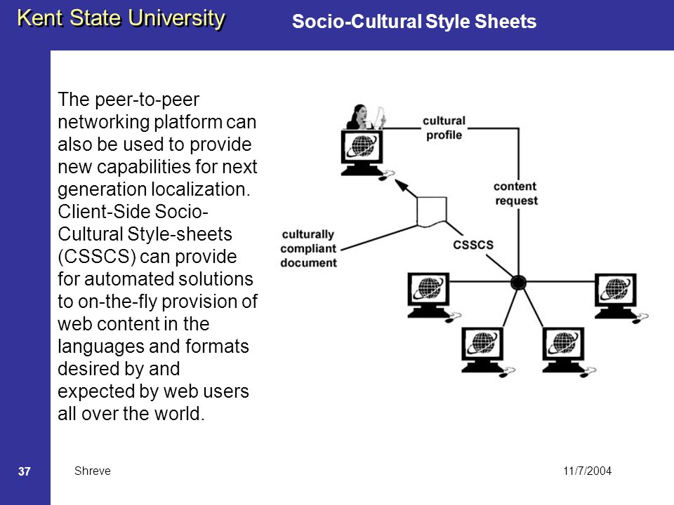 11/7/2004 Kent State University Shreve 37 Socio-Cultural Style Sheets The peer-to-peer networking platform can also be used to provide new capabilities for next generation localization.