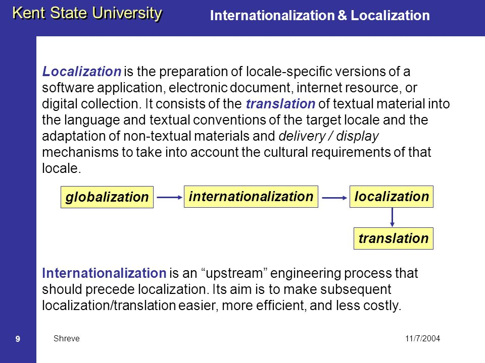 11/7/2004 Kent State University Shreve 9 Localization is the preparation of locale-specific versions of a software application, electronic document, internet resource, or digital collection.