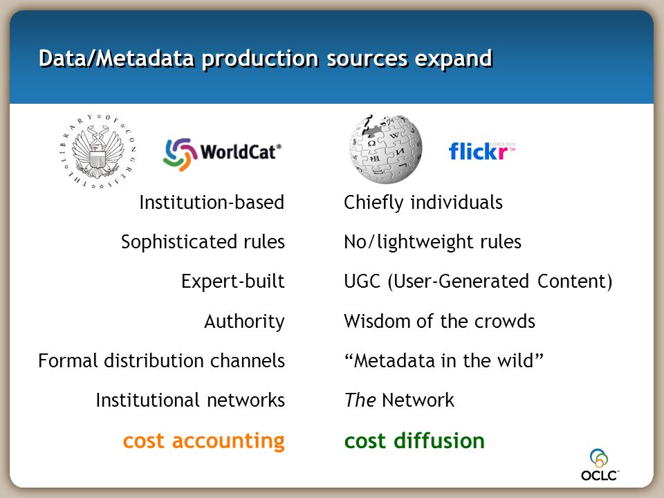 Data/Metadata production sources expand Institution-based Sophisticated rules Expert-built Authority Formal distribution channels Institutional networ
