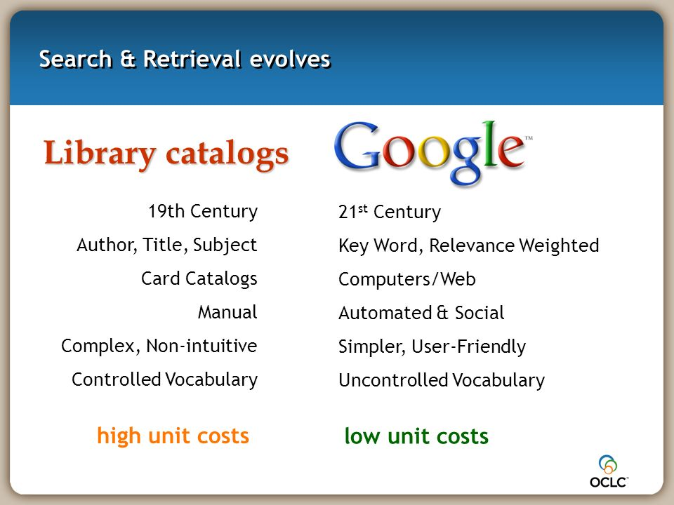 Search & Retrieval evolves 19th Century Author, Title, Subject Card Catalogs Manual Complex, Non-intuitive Controlled Vocabulary Library catalogs 21 s
