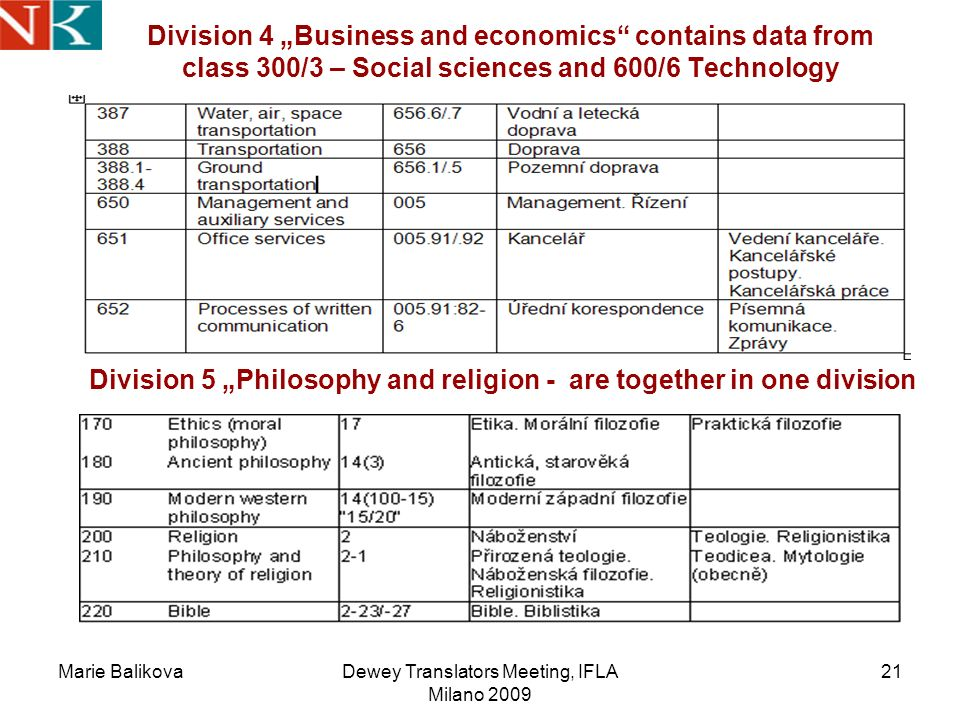 Marie BalikovaDewey Translators Meeting, IFLA Milano 2009 21 Division 4 Business and economics contains data from class 300/3 – Social sciences and 600/6 Technology Division 5 Philosophy and religion - are together in one division