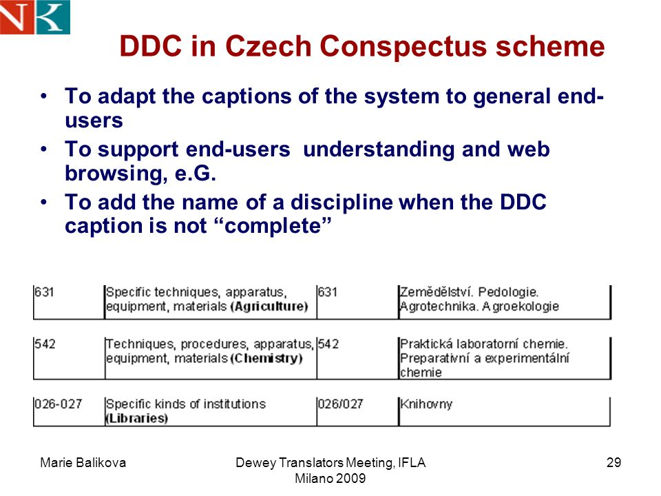 Marie BalikovaDewey Translators Meeting, IFLA Milano 2009 29 DDC in Czech Conspectus scheme To adapt the captions of the system to general end- users To support end-users understanding and web browsing, e.G.