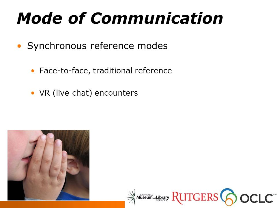 Mode of Communication Synchronous reference modes Face-to-face, traditional reference VR (live chat) encounters
