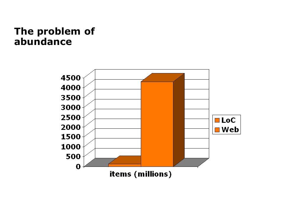 The problem of abundance