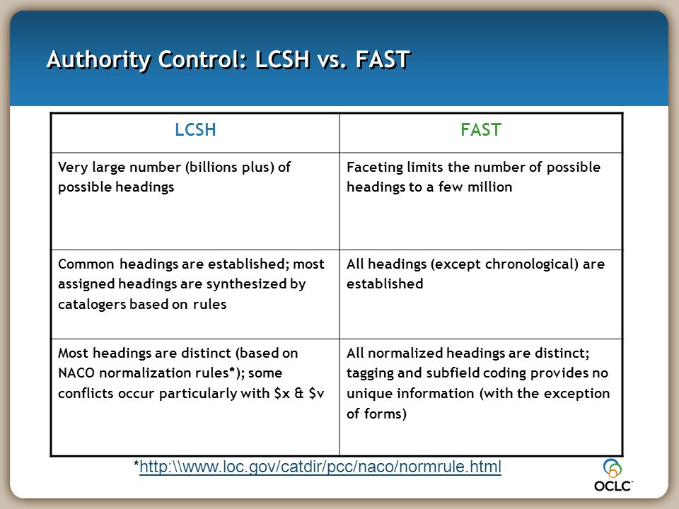 Authority Control: LCSH vs.