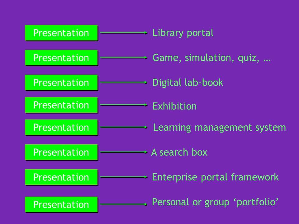 Presentation Library portal Presentation Game, simulation, quiz, … Presentation Digital lab-book Presentation Exhibition Presentation Learning managem