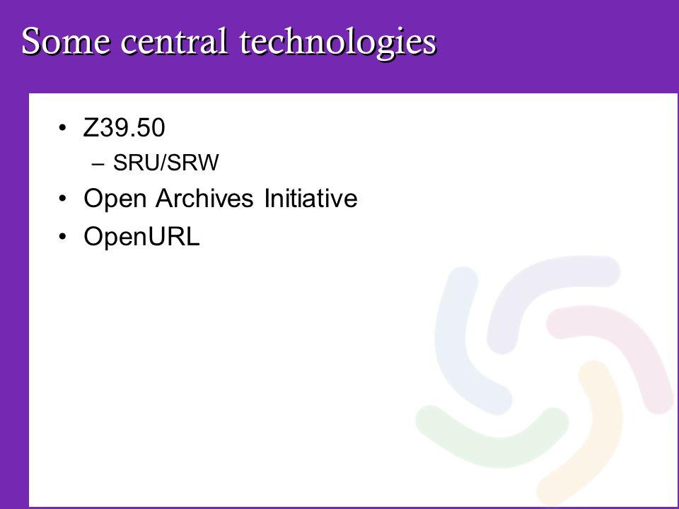 Some central technologies Z39.50 –SRU/SRW Open Archives Initiative OpenURL