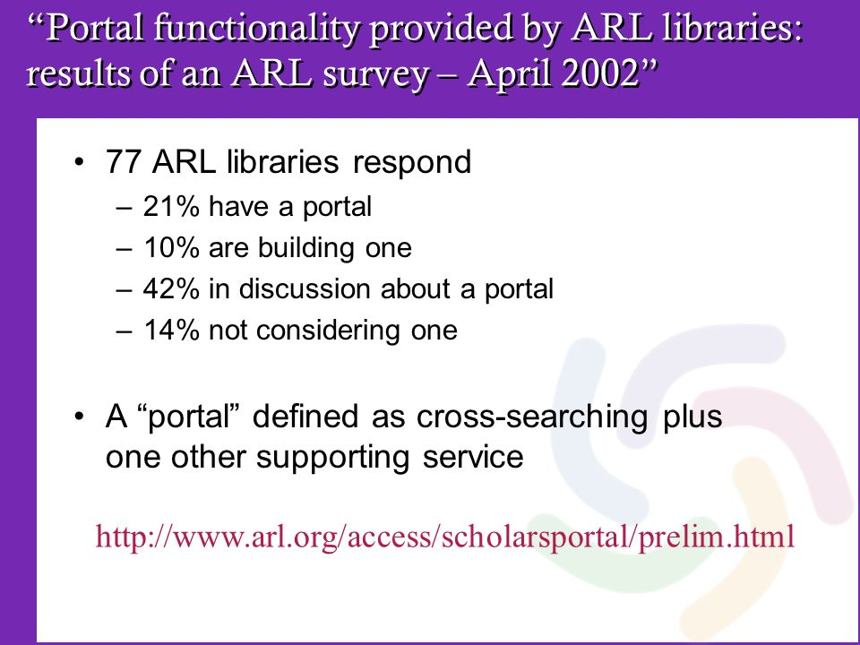 Portal functionality provided by ARL libraries: results of an ARL survey – April 2002 77 ARL libraries respond –21% have a portal –10% are building on